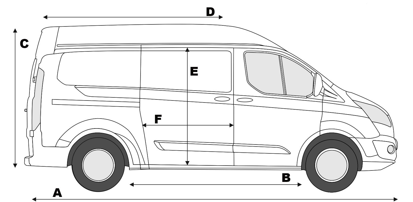 Transit Center Ford Transit Custom Technick 233 Detaily